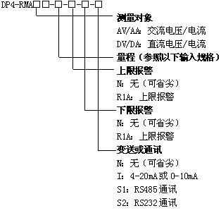 DP4-RMA真有效值电流表