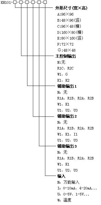 KH101位式调节仪