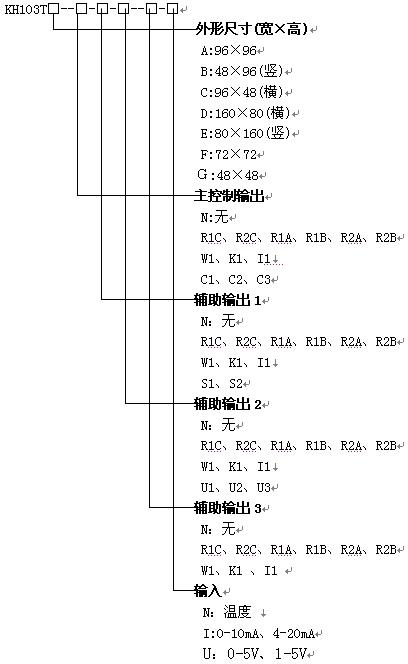 KH103T经济型智能PID调节仪