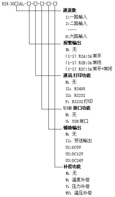 KH300AL小型彩色流量积算无纸记录仪