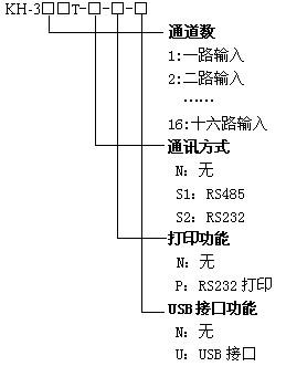 KH300T台式彩色无纸记录仪
