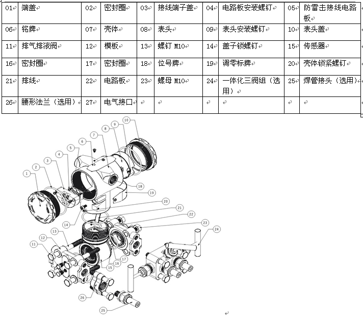 KH3351压力变送器