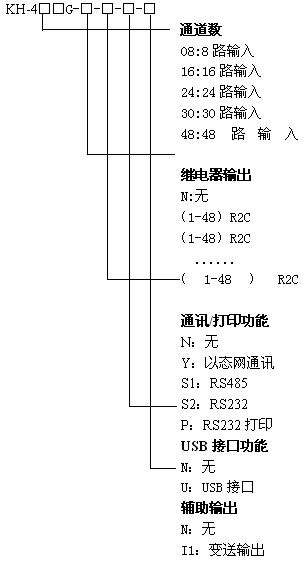 KH400G彩色48通道无纸记录仪