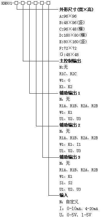 KH601称重调节仪