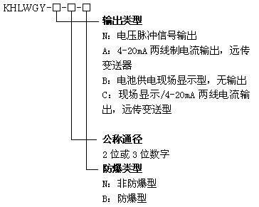KHLWGY涡轮流量传感器